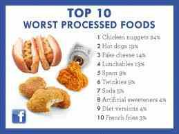 Jamie Oliver Processed Foods